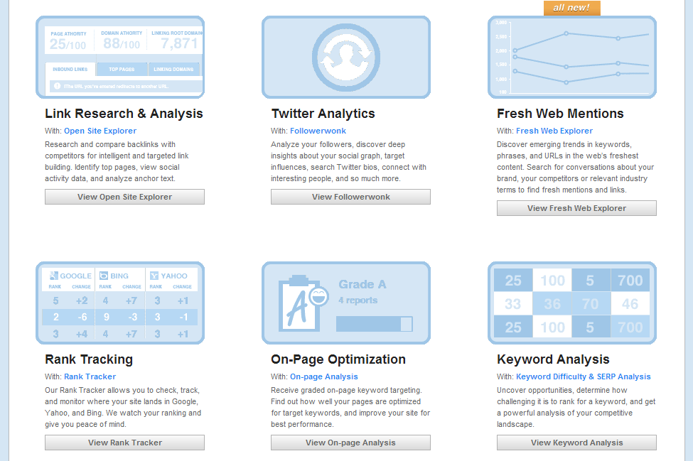 Some of the SEO tools available with an SEOmoz subscription