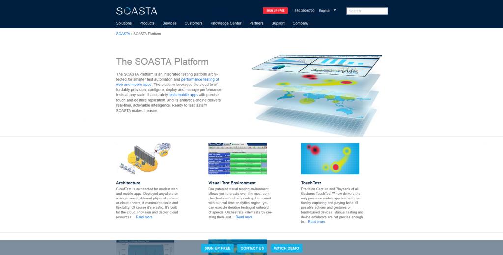 SOASTA CloudTest